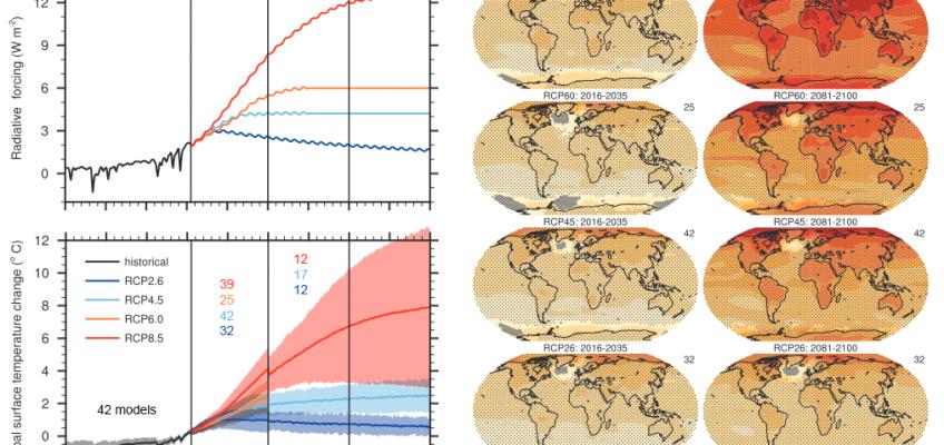 Klimamodell statt Glaskugel: Wie sagen wir Klimatrends voraus?